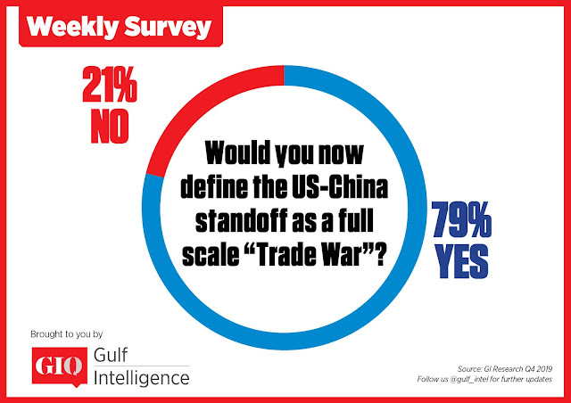 """Would you now define the US-China standoff as a full-scale """"Trade War""""?"""