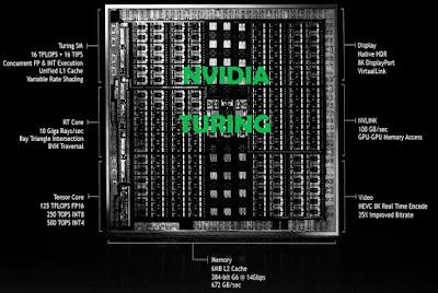 Nvidia GPU Turing Architecture