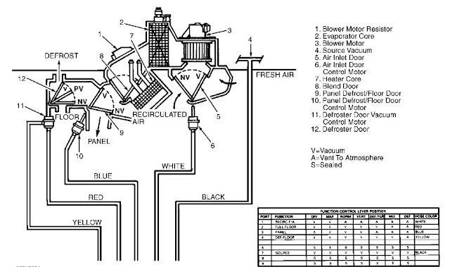 1995 Mercury Grand Marquis Engine Diagram