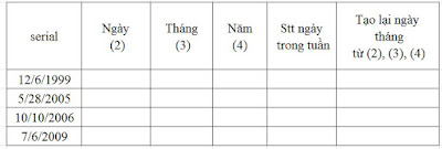 tinhoccoban.net - Dùng hàm Day, Month, Year và Weekday trong Excel