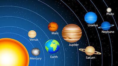 susunan planet-planet di sistem suria