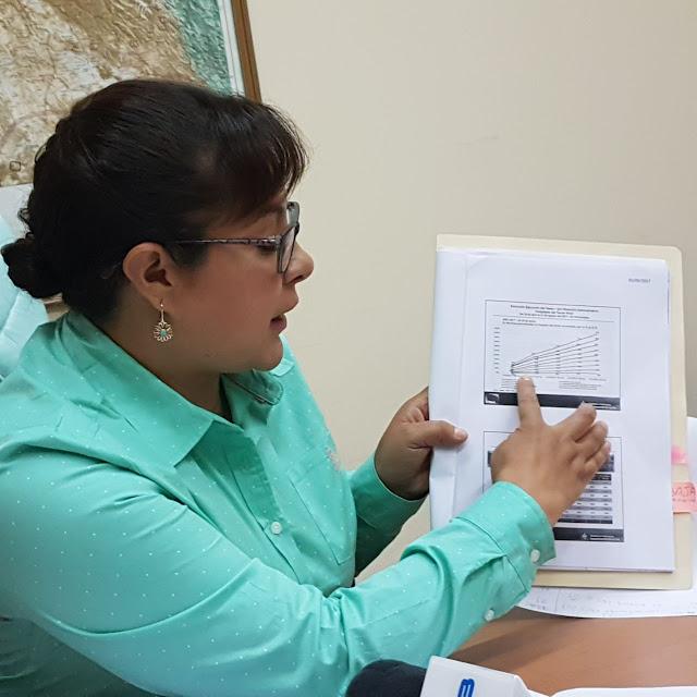 Secretaría de Economía y Finanzas explica las cifras departamentales