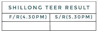 Shillong Teer result