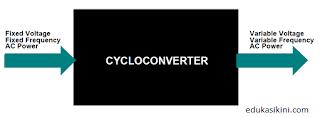 Cycloconverters - Jenis, Cara Kerja dan Aplikasi