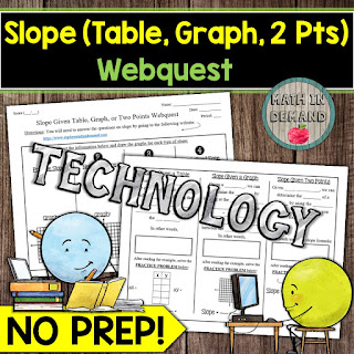 Slope Webquest