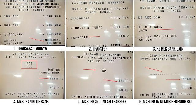 Cara Transfer dari BCA ke BRI Melalui ATM