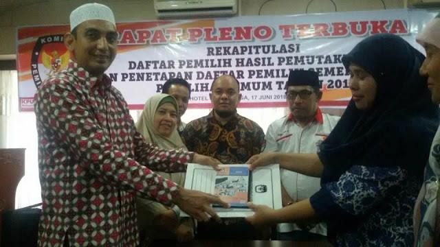 KPU Pariaman Plenokan Penambahan DPS