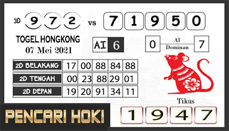 Prediksi Pencari Hoki Group Hk Jumat