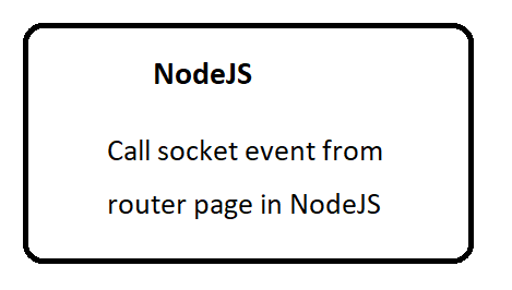 Call socket event from router page in Node