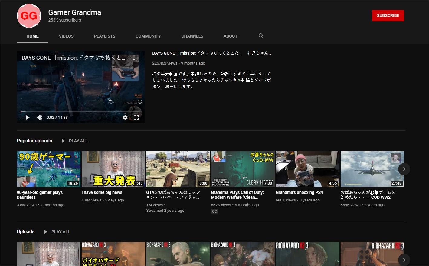 Hamako Mori, Nenek Gamer yang Mendapat Guinness World Records