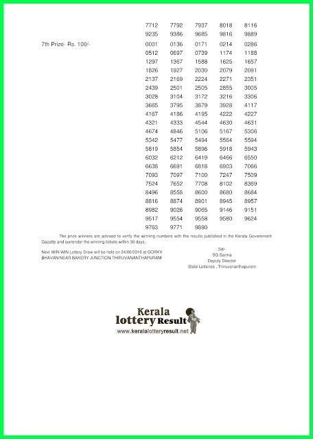 Kerala Lottery Result  Win Win Lottery Result 17-06-2019 W-517 www.keralalotteryresult.net.jpg