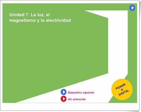 """""""La luz, el magnetismo y la electricidad"""" (Presentación de Ciencias Naturales de Primaria)"""