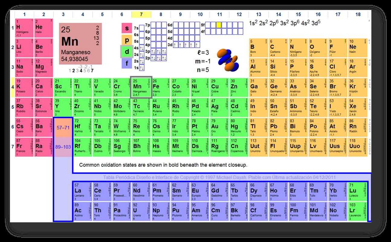 a partir de ahora os voy a ensear las tablas peridicas mas tiles y mas curiosas que he encontrado 1 tabla peridica con fotos de elementos