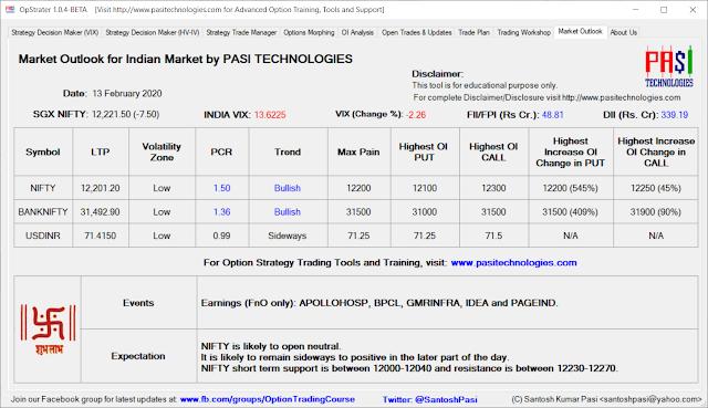 Indian Market Outlook: Feb 13, 2020