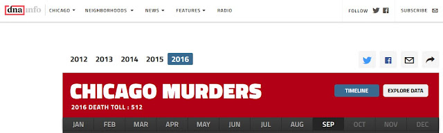 Chicago Murder Website