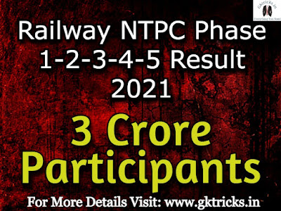 Railway NTPC Phase 1-2-3-4-5 Result 2021