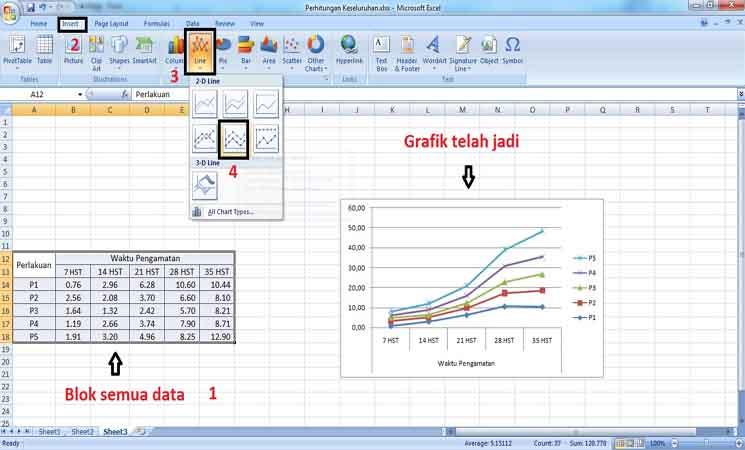 Membuat Grafik Di Microsoft Excel