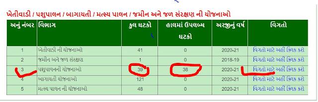 ikhedut Portal Gujarat Form Online 2020