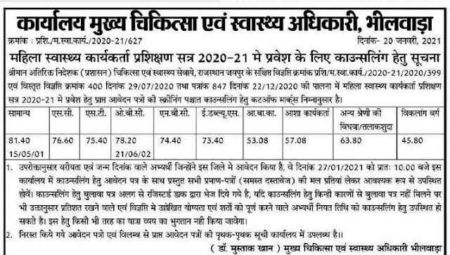 ANM Cut Off 2020-21 Bhilwada