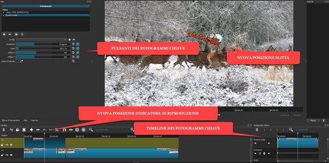 applicazione dei fotogrammi chiave su shotcut