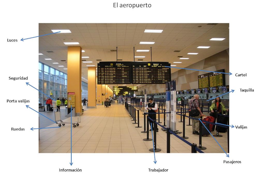 Spaans el aeropuerto
