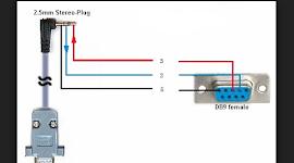طريقة تفعيل IPTV & Shering & BQ-CAM لـــ اجهزة الـــ 8 ميجا
