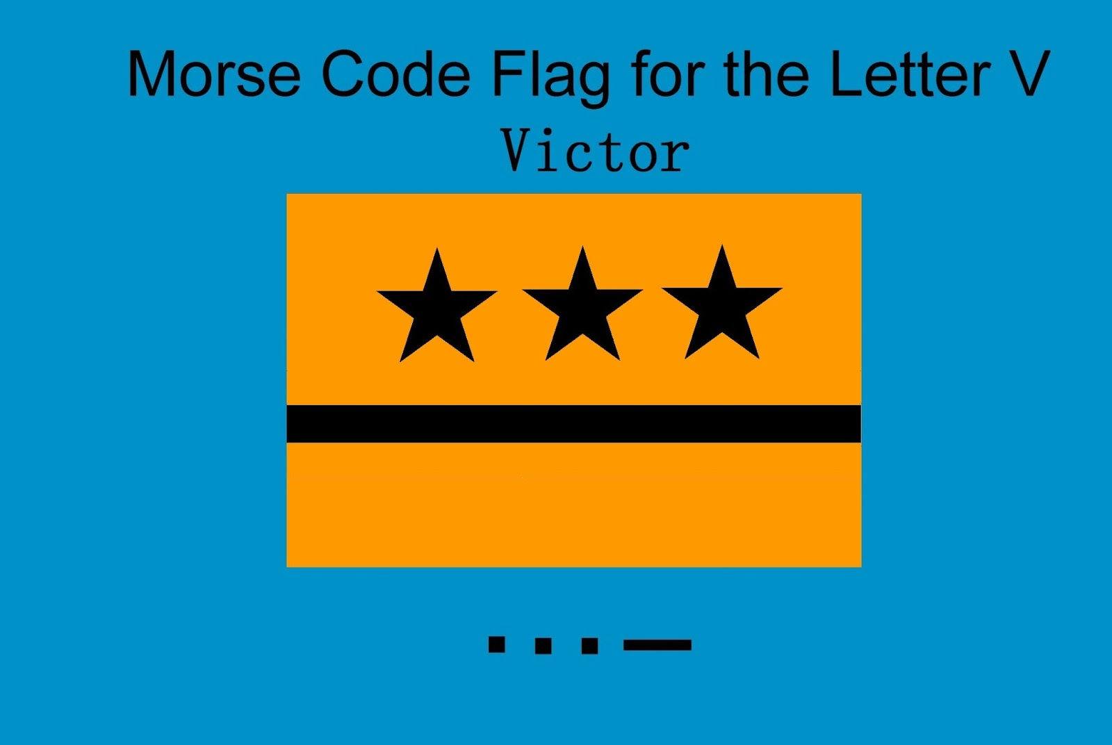 marine morse code with flags Anchorlight's international flags and numeral pendants side one shows flag  images with letter and morse code, side two shows the meaning and phonetic.