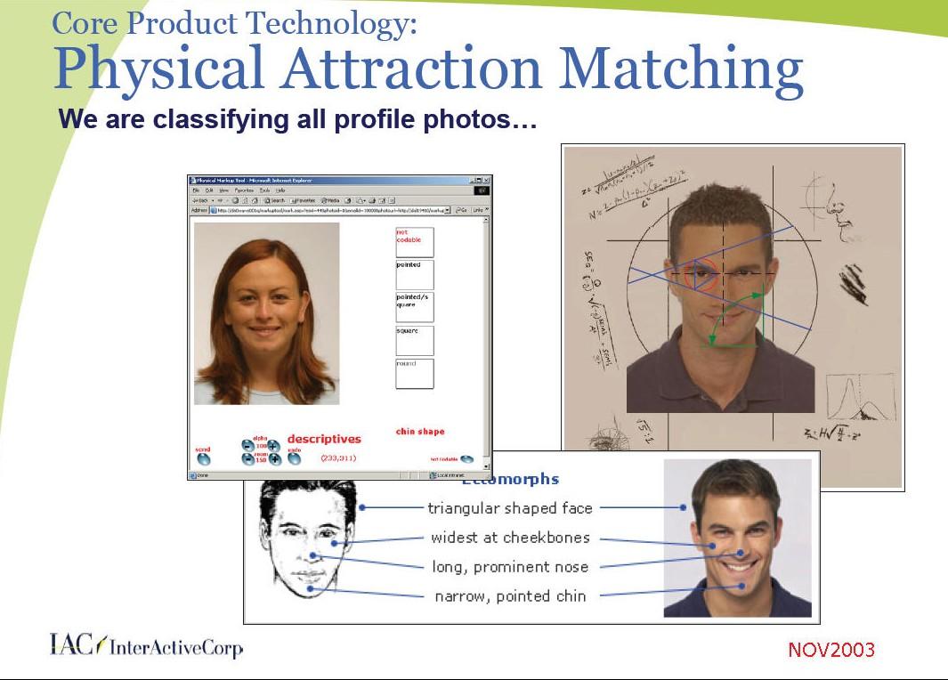 Facial Recognition & Dating Sites - AskMen