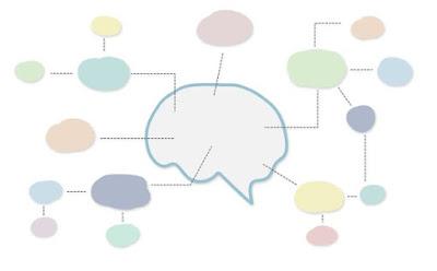 Metode Pembelajaran Mind Mapping _Pengertian dan Langkah-Langkah Pembelajarannya