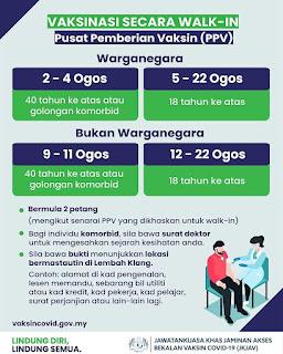 Walk-in Vaksin Lembah Klang