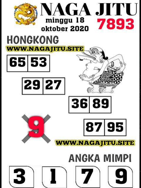 Kode syair Hongkong Minggu 18 Oktober 2020 264
