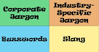 Difference between Slang, Buzzwords, Corporate and Industry Jargon
