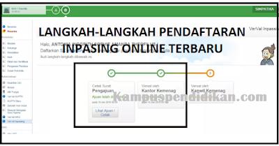 Pendaftaran Inpassing Online Terbaru Tahun 2019
