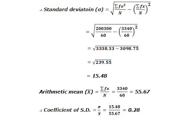 Example 3 a. Standard Deviation and Coefficient of S.D. by direct method