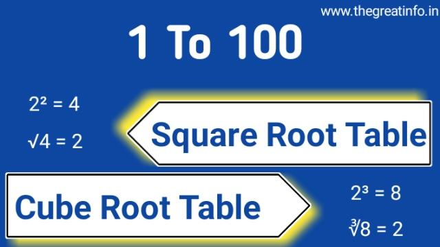 Square Root and Cube Root table 1 to 100