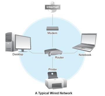 Wired Network Diagram Wiring Diagrams Tarako Org