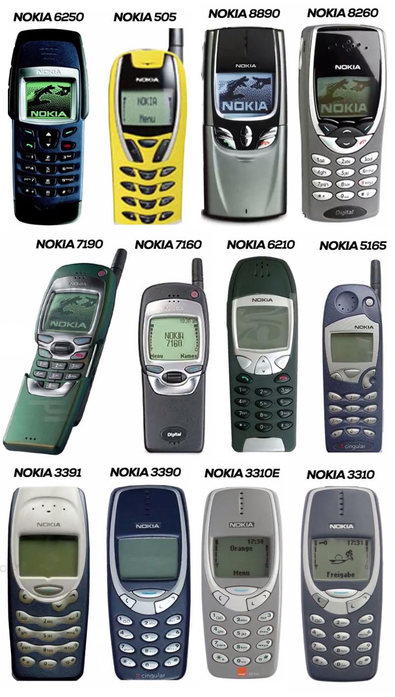 Nokia Mobile Phones in 2000