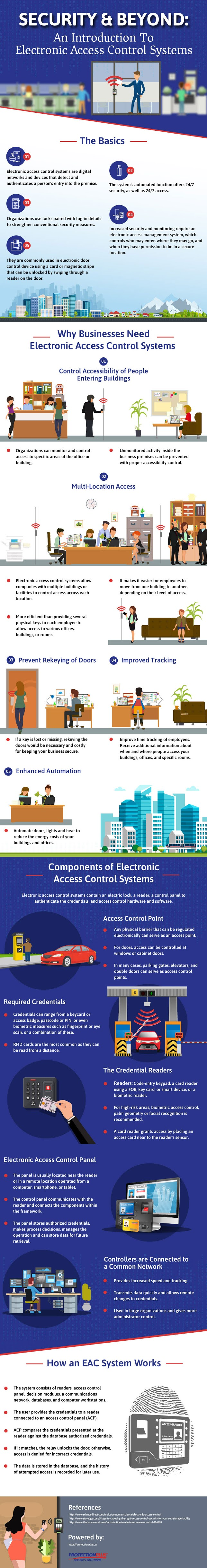 Security & Beyond: Introduction To Electronic Access Control Systems #infographic #Business #Security