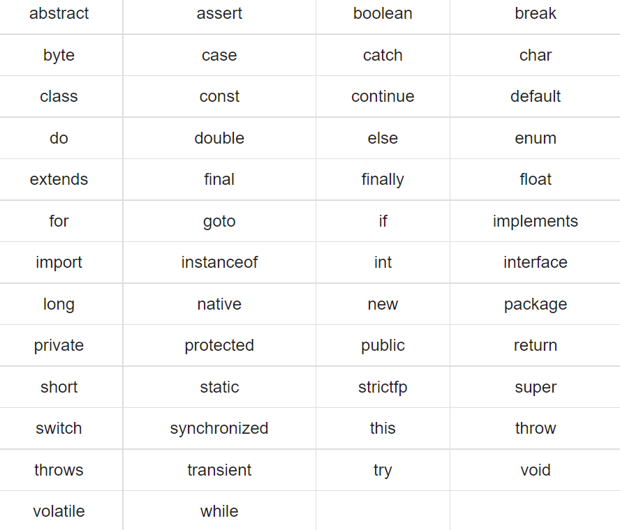 Java programming in hindi