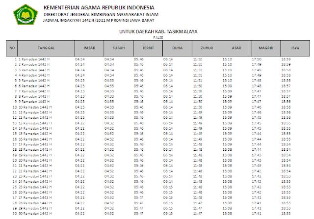 Jadwal Imsakiyah Ramadhan 1442 H Kabupaten Tasikmalaya, Provinsi Jawa Barat