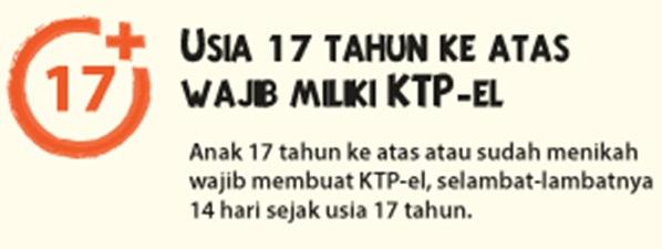 Kapan Warga Negara Indonesia (WNI) Wajib Memiliki KTP Elektronik?