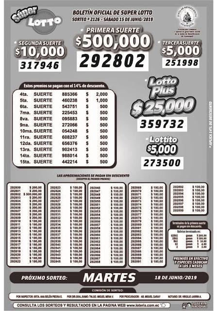 Resultados de Lotto sorteo 2126