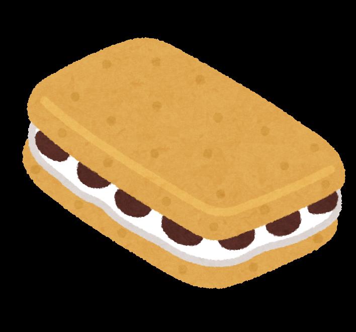 サンド レーズン バター