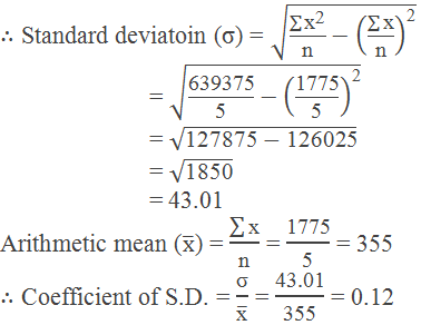 Example 1: calculation of standard deviation by direct method
