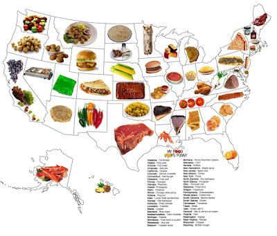 Comida americana - Patriotic food