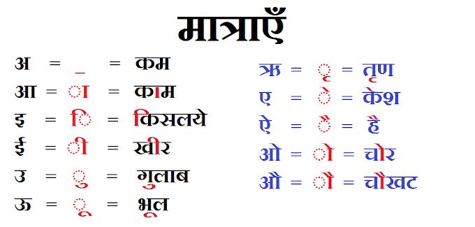 Hindi Ki Matra - हिंदी मात्राएँ