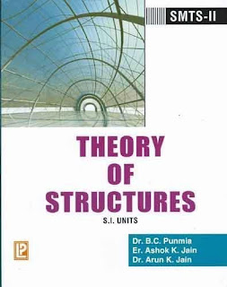 Theory of structure image