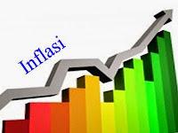 Pengertian Stagnasi & Stagflasi Serta Dampak Sosial Inflasi