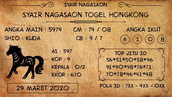 Prediksi HK Malam Ini Minggu 29 Maret 2020 - Nagasaon HK