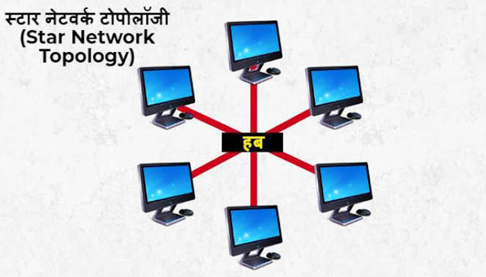 network topology diagram Hindi